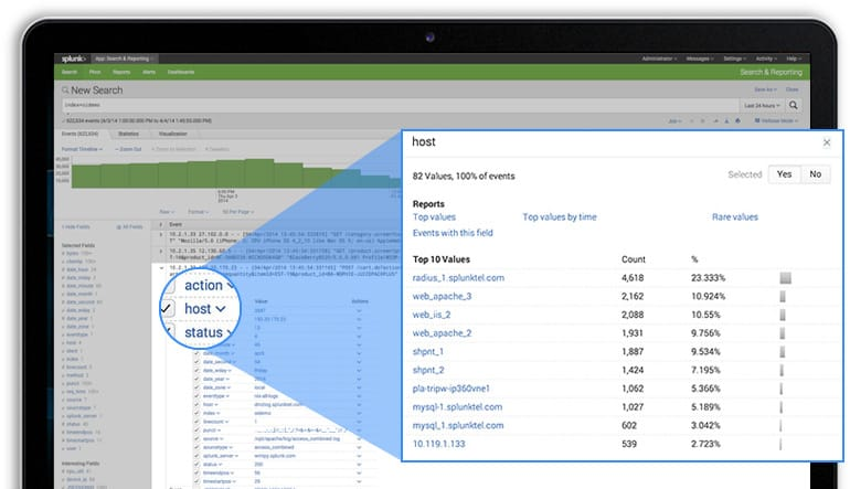 Splunk Log Management Screenshot