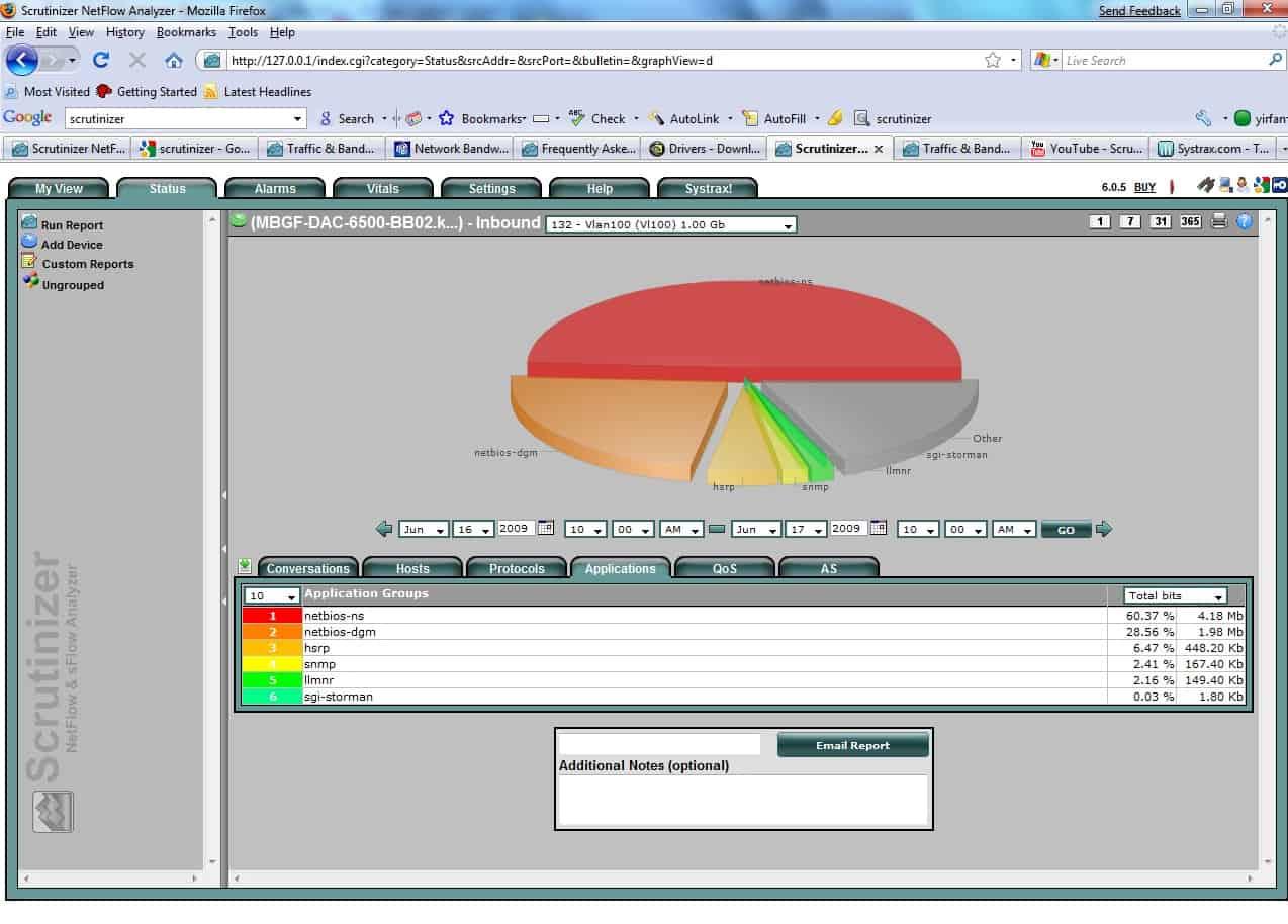 Scrutinizer NetFlow Analyzer Screenshot