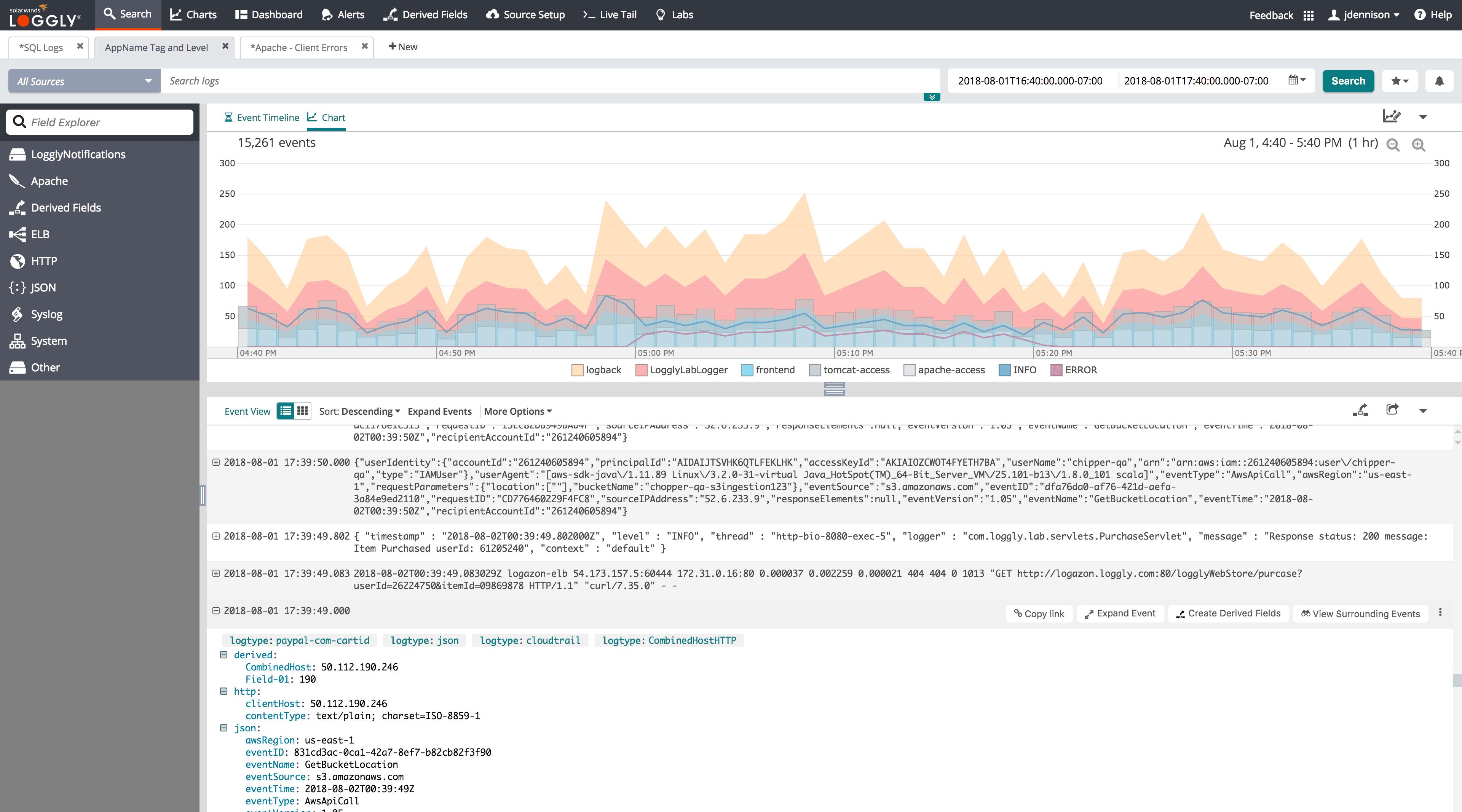 SolarWinds Loggly Screenshot