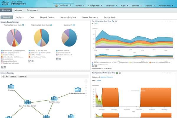 Cisco Prime Infrastructure