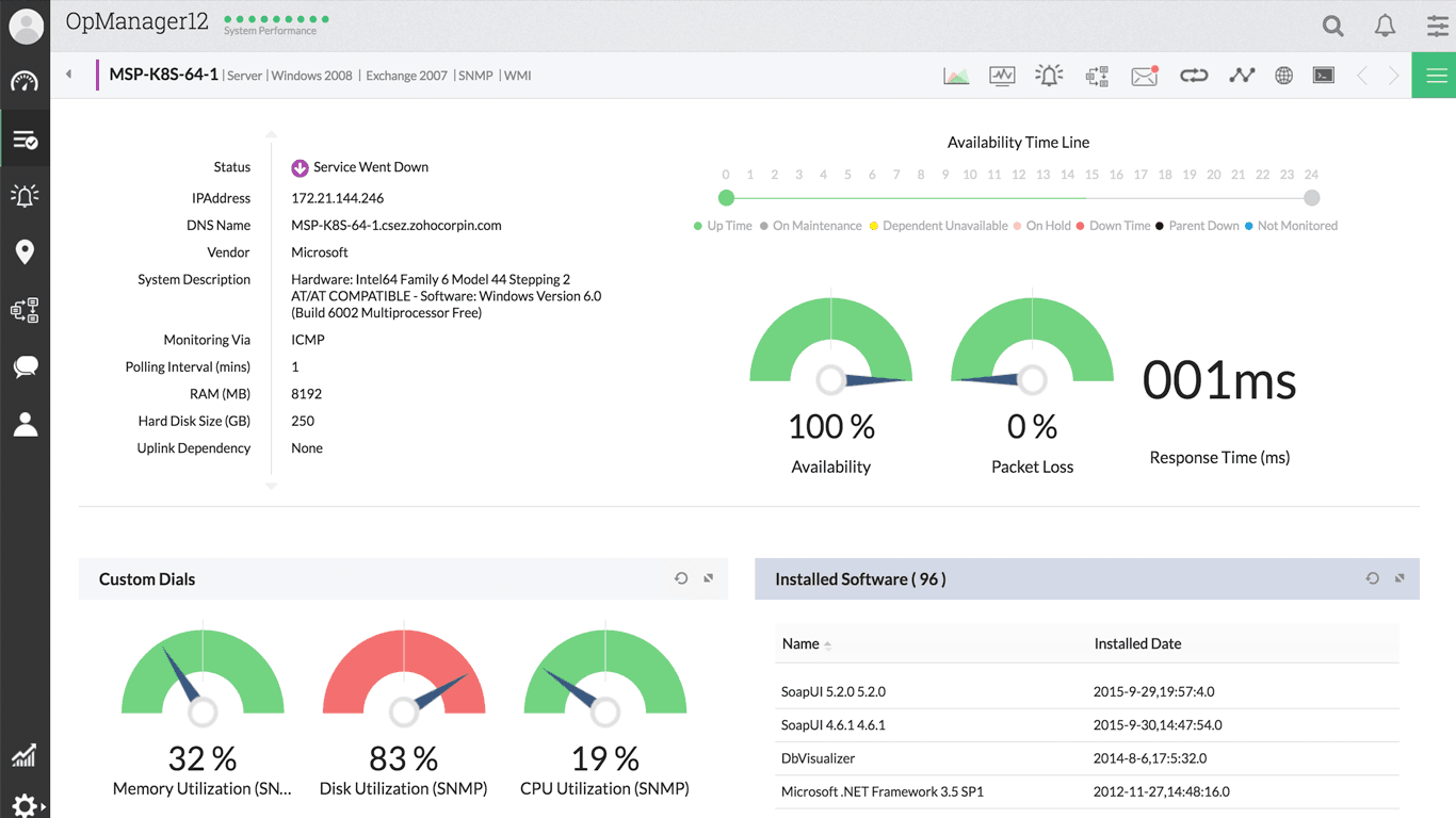 ManageEngine OpManager Dashboard