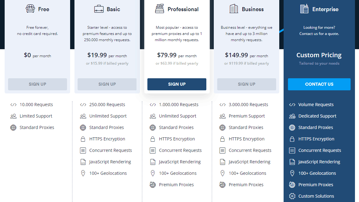Scrapestack Plans Prices and Features