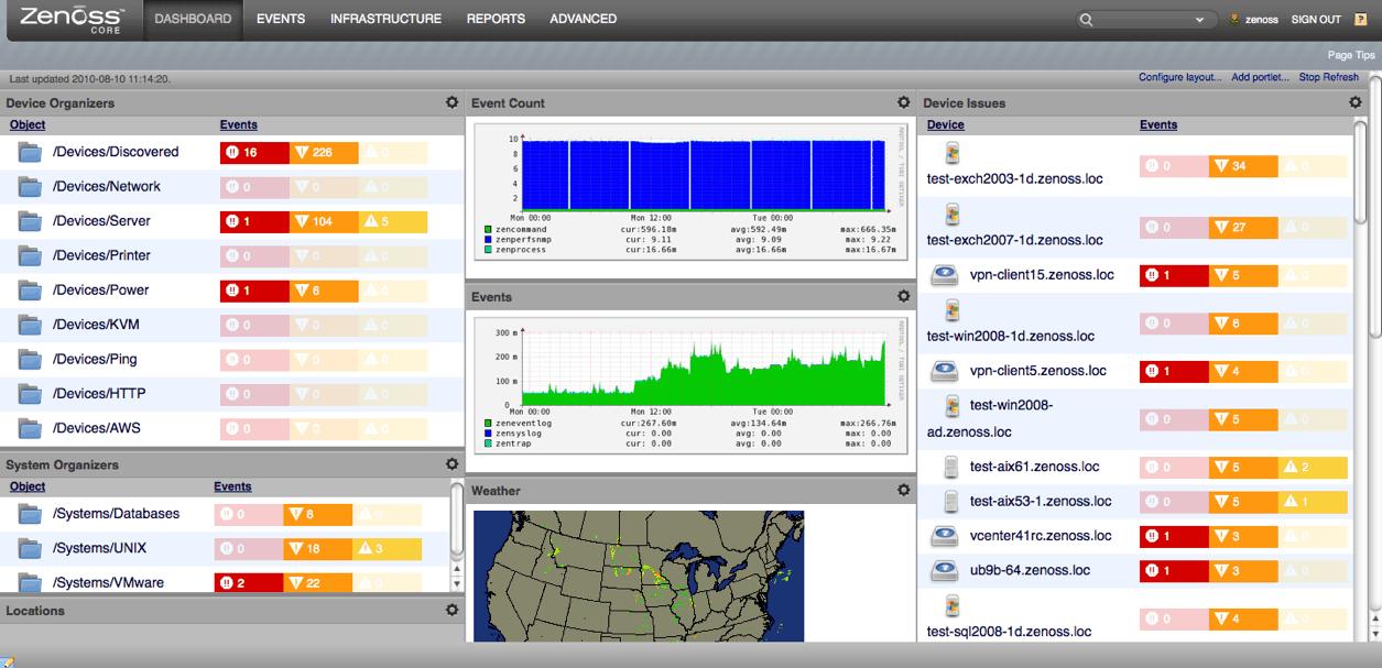 Zenoss Core Screenshot