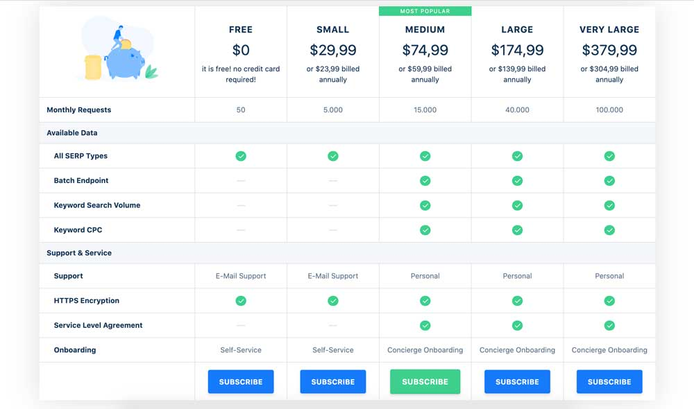 Pricing for Zenserp API