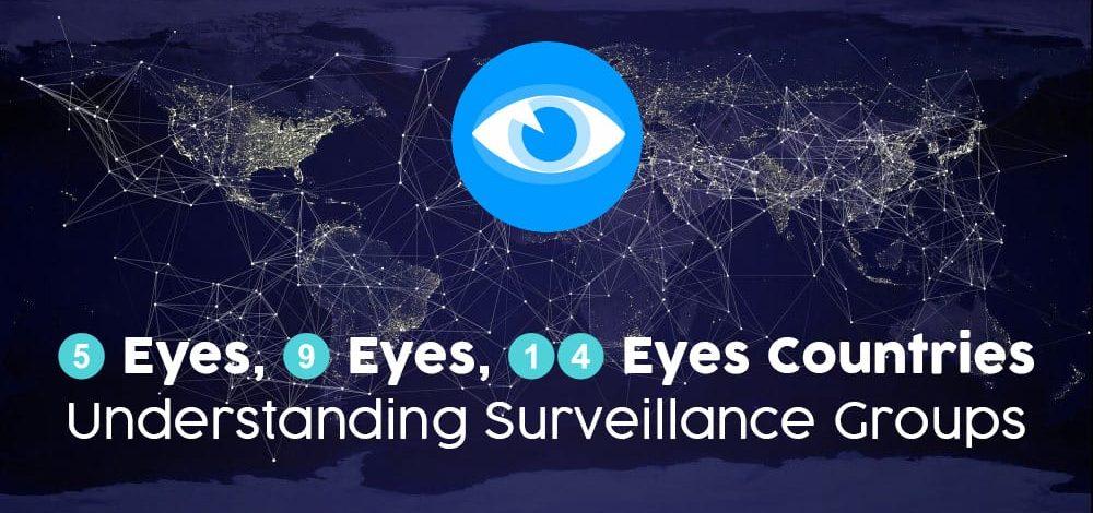 Kraje Five Eyes, Nine Eyes, Fourteen Eyes – Zrozumienie Grup Nadzoru