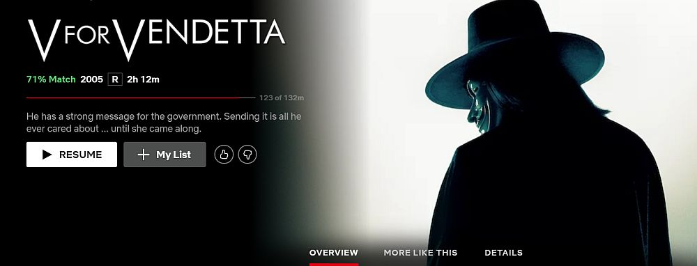How to Watch V for Vendetta on Netflix