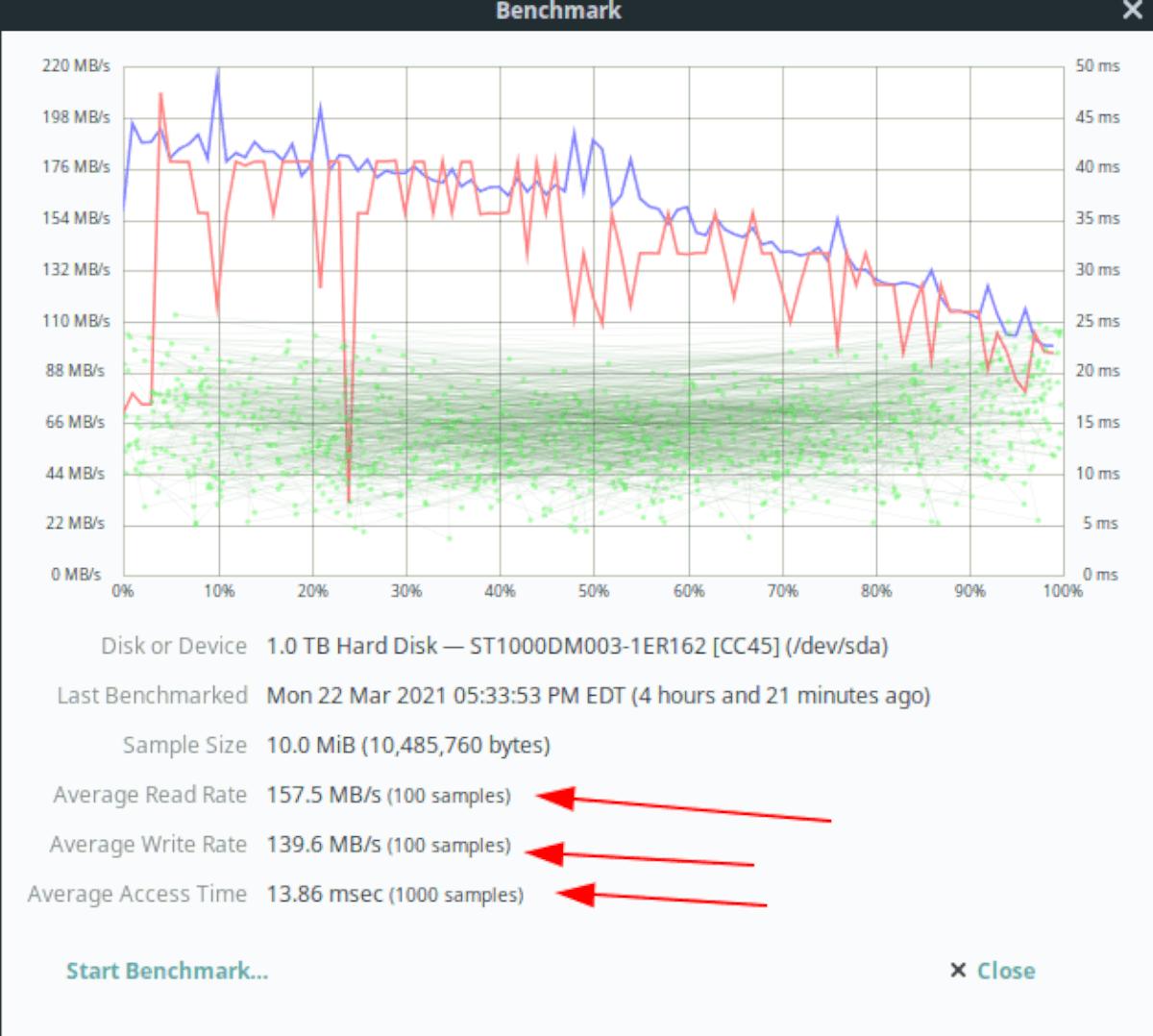 Linux: test disk speed