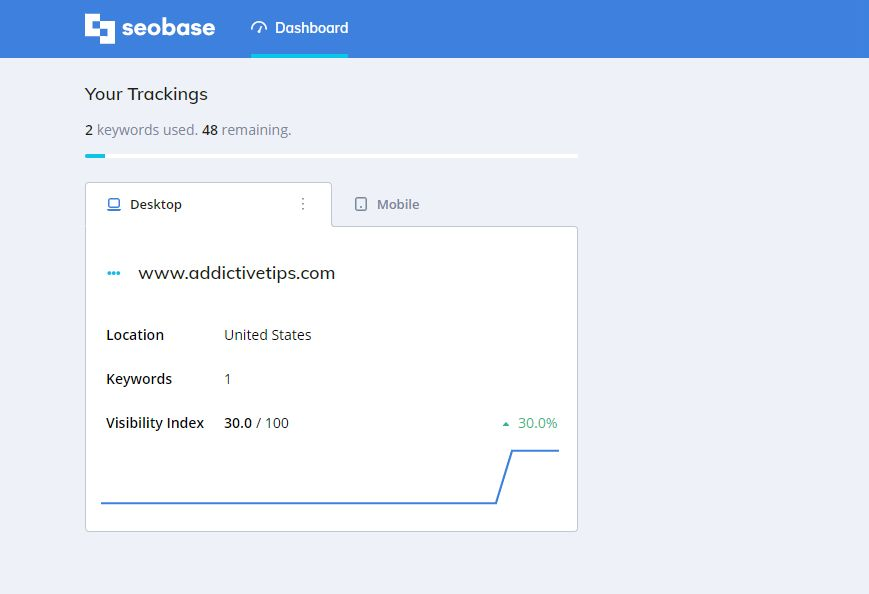 Seobase dashboard