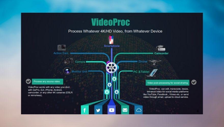 VideoProc presentation
